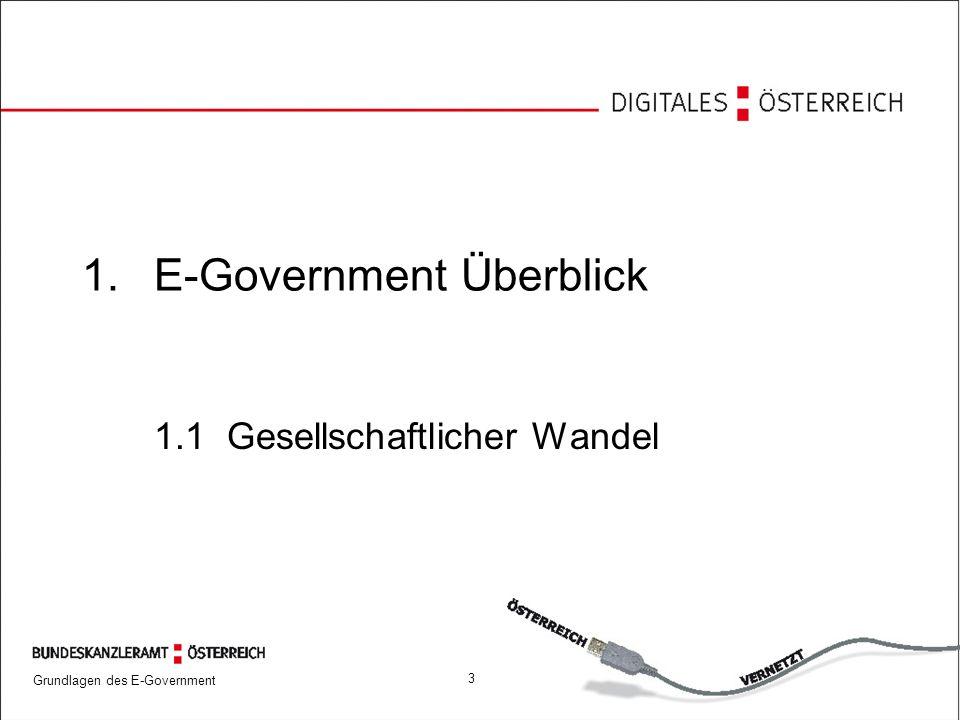 Grundlagen des E-Government 3425.09.2006 Zusammenfassung Österreich ist E-Government Europameister Wiederkehrendes EU-Benchmarking Online Untersuchung, die vordefinierte Verfahren auf ihre Onlineverfügbarkeit analysiert.
