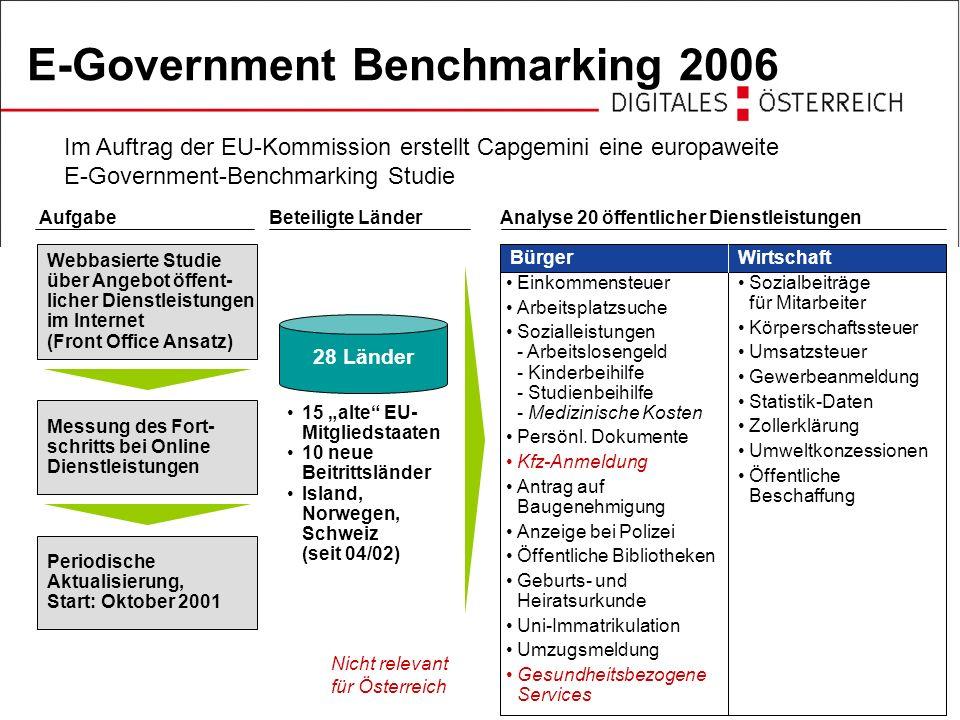 """Grundlagen des E-Government 3325.09.2006 E-Government Benchmarking 2006 28 Länder 15 """"alte"""" EU- Mitgliedstaaten 10 neue Beitrittsländer Island, Norweg"""
