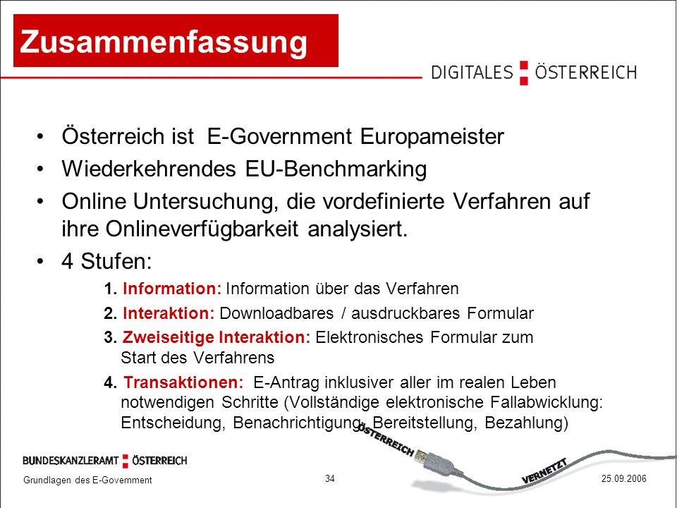 Grundlagen des E-Government 3425.09.2006 Zusammenfassung Österreich ist E-Government Europameister Wiederkehrendes EU-Benchmarking Online Untersuchung