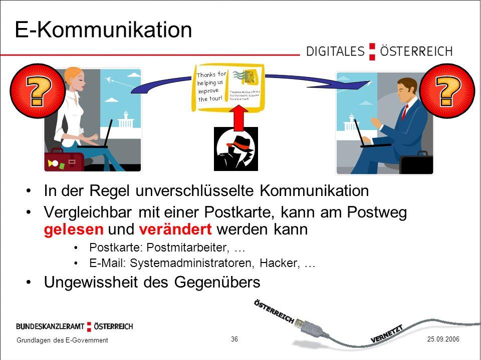 Grundlagen des E-Government 3625.09.2006 E-Kommunikation In der Regel unverschlüsselte Kommunikation Vergleichbar mit einer Postkarte, kann am Postweg