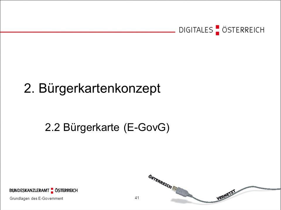 Grundlagen des E-Government 41 2. Bürgerkartenkonzept 2.2 Bürgerkarte (E-GovG)