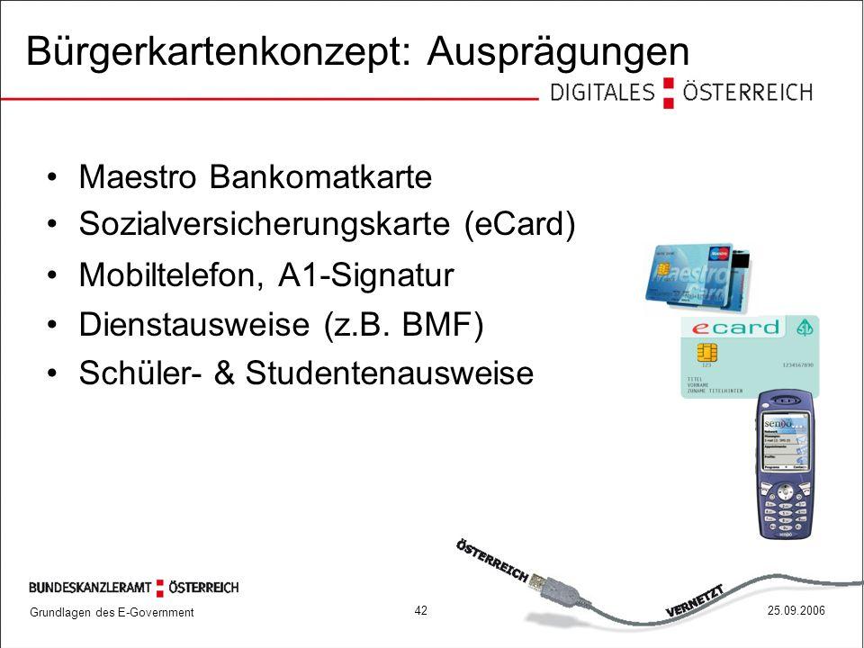 Grundlagen des E-Government 4225.09.2006 Bürgerkartenkonzept: Ausprägungen Maestro Bankomatkarte Sozialversicherungskarte (eCard) Mobiltelefon, A1-Sig