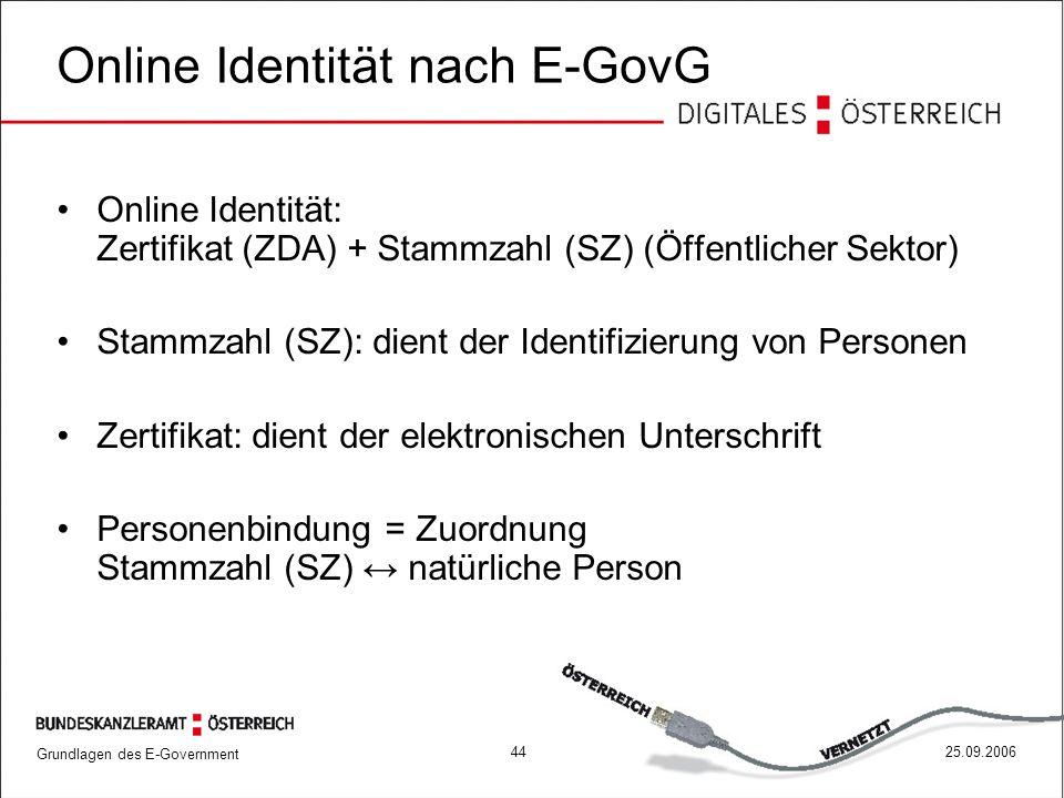 Grundlagen des E-Government 4425.09.2006 Online Identität nach E-GovG Online Identität: Zertifikat (ZDA) + Stammzahl (SZ) (Öffentlicher Sektor) Stammz