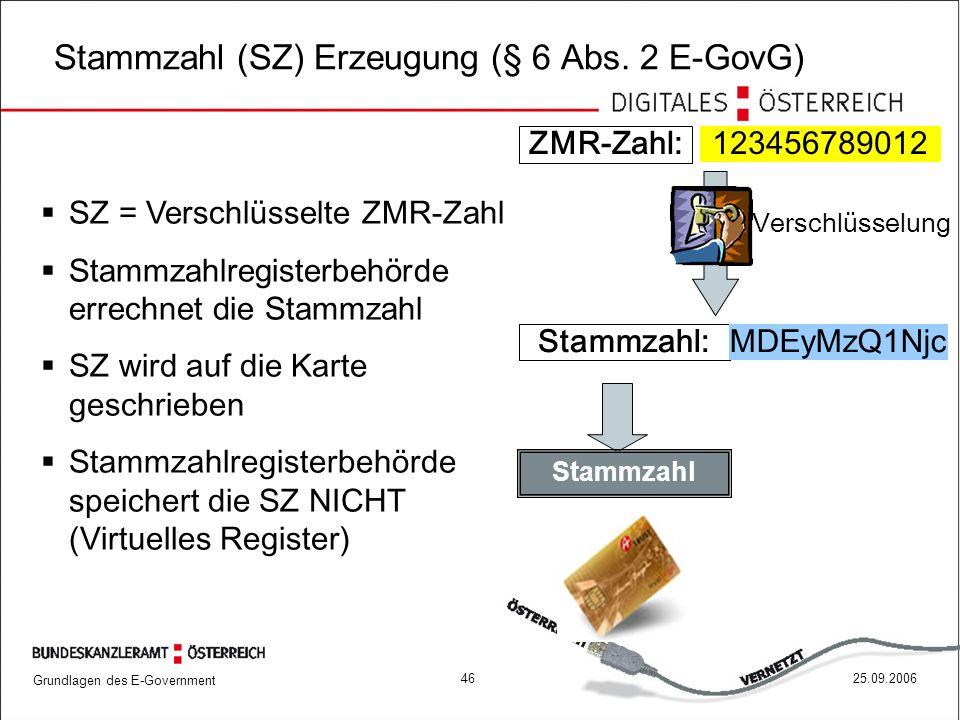 Grundlagen des E-Government 4625.09.2006 Stammzahl (SZ) Erzeugung (§ 6 Abs. 2 E-GovG) ZMR-Zahl: Verschlüsselung Stammzahl  SZ = Verschlüsselte ZMR-Za