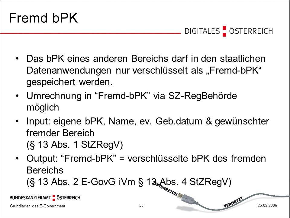 """Grundlagen des E-Government 5025.09.2006 Fremd bPK Das bPK eines anderen Bereichs darf in den staatlichen Datenanwendungen nur verschlüsselt als """"Frem"""