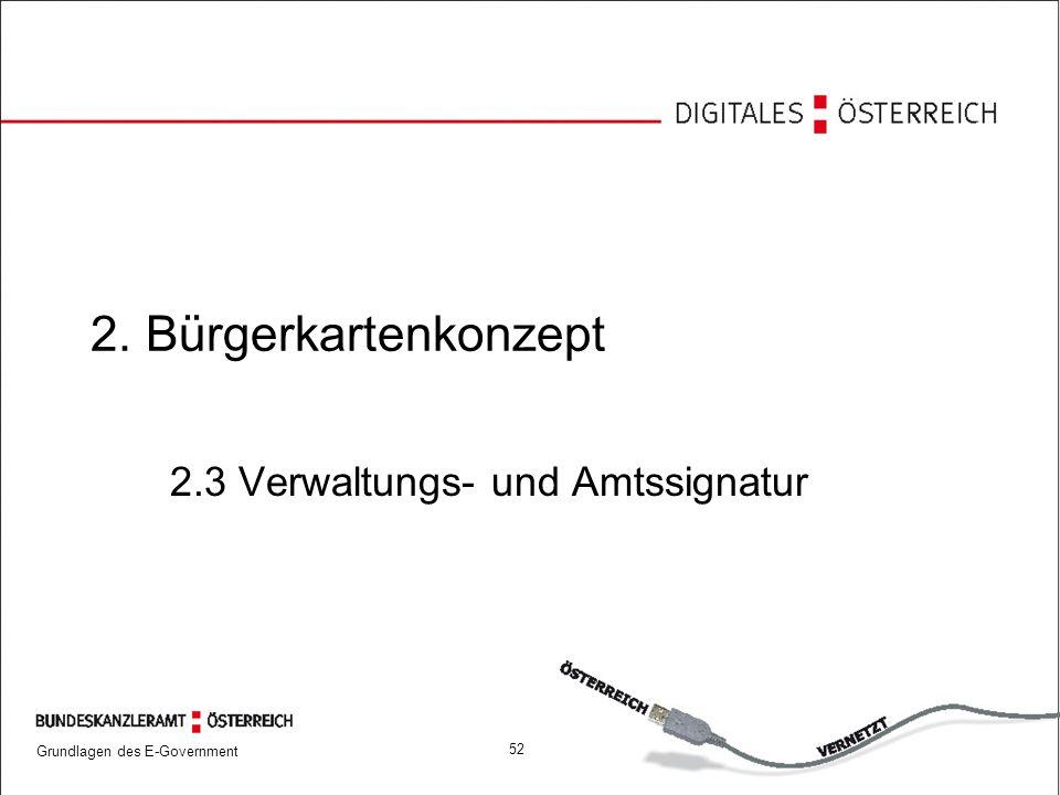 Grundlagen des E-Government 52 2. Bürgerkartenkonzept 2.3 Verwaltungs- und Amtssignatur