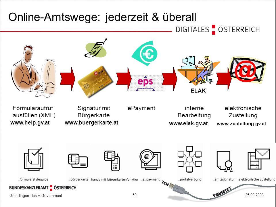 Grundlagen des E-Government 5925.09.2006 Online-Amtswege: jederzeit & überall Formularaufruf ausfüllen (XML) Signatur mit Bürgerkarte ePaymentinterne