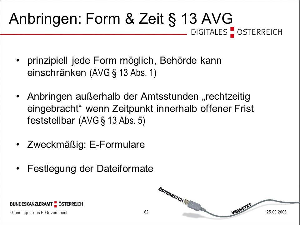 Grundlagen des E-Government 6225.09.2006 Anbringen: Form & Zeit § 13 AVG prinzipiell jede Form möglich, Behörde kann einschränken (AVG § 13 Abs. 1) An