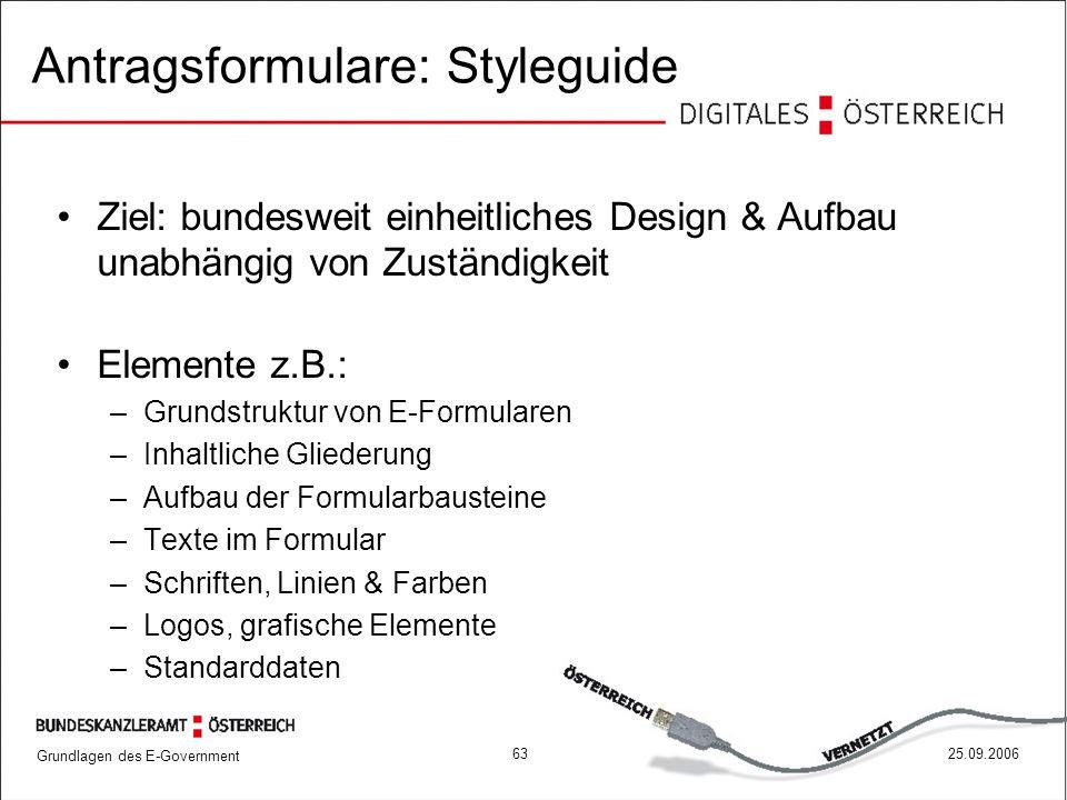 Grundlagen des E-Government 6325.09.2006 Antragsformulare: Styleguide Ziel: bundesweit einheitliches Design & Aufbau unabhängig von Zuständigkeit Elem