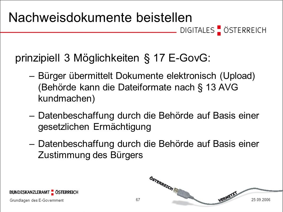 Grundlagen des E-Government 6725.09.2006 prinzipiell 3 Möglichkeiten § 17 E-GovG: –Bürger übermittelt Dokumente elektronisch (Upload) (Behörde kann di