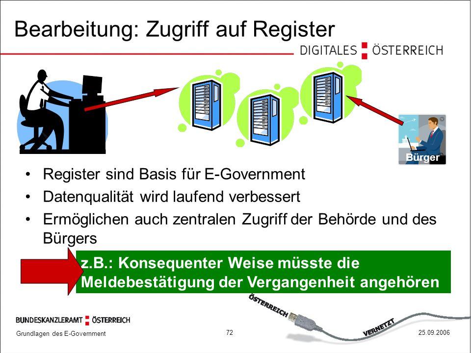 Grundlagen des E-Government 7225.09.2006 Bearbeitung: Zugriff auf Register Register sind Basis für E-Government Datenqualität wird laufend verbessert