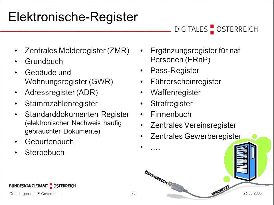 Grundlagen des E-Government 7325.09.2006 Elektronische-Register Zentrales Melderegister (ZMR) Grundbuch Gebäude und Wohnungsregister (GWR) Adressregis