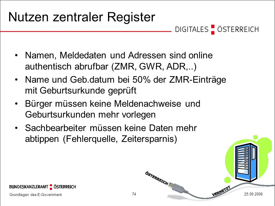 Grundlagen des E-Government 7425.09.2006 Nutzen zentraler Register Namen, Meldedaten und Adressen sind online authentisch abrufbar (ZMR, GWR, ADR,..)