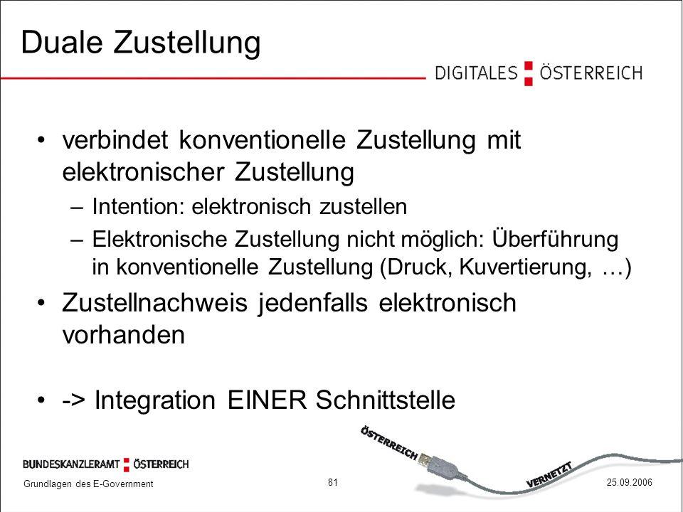 Grundlagen des E-Government 8125.09.2006 Duale Zustellung verbindet konventionelle Zustellung mit elektronischer Zustellung –Intention: elektronisch z