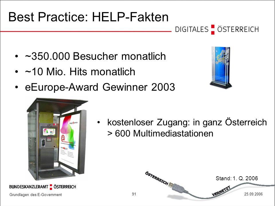 Grundlagen des E-Government 9125.09.2006 Best Practice: HELP-Fakten ~350.000 Besucher monatlich ~10 Mio. Hits monatlich eEurope-Award Gewinner 2003 ko