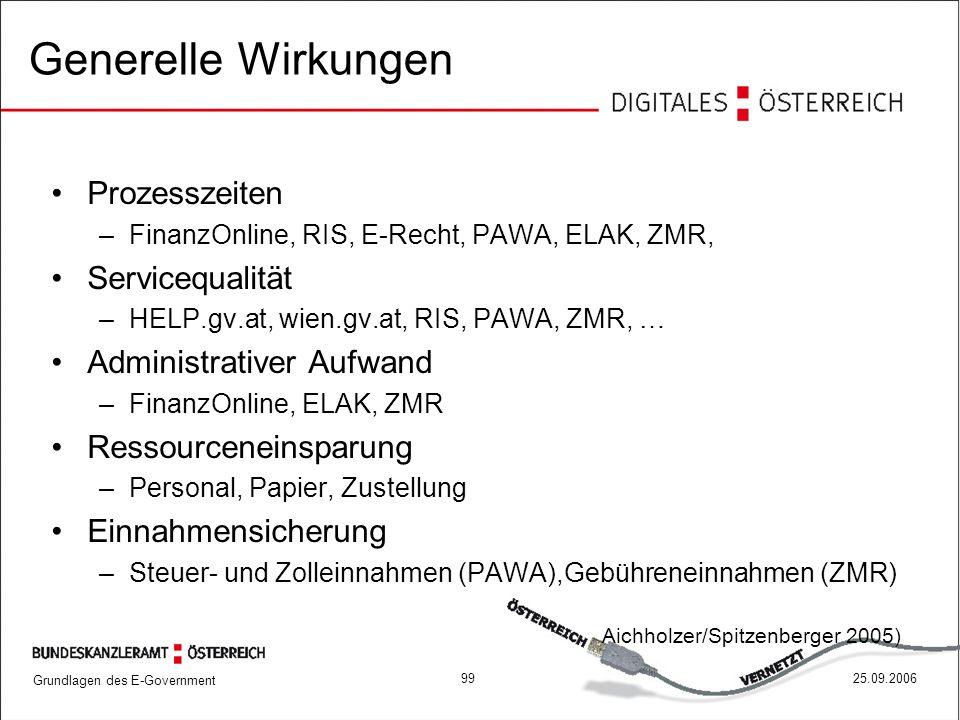 Grundlagen des E-Government 9925.09.2006 Generelle Wirkungen Prozesszeiten –FinanzOnline, RIS, E-Recht, PAWA, ELAK, ZMR, Servicequalität –HELP.gv.at,