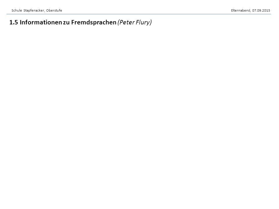 Schule Stapfenacker, OberstufeElternabend, 07.09.2015 1.5 Informationen zu Fremdsprachen (Peter Flury)