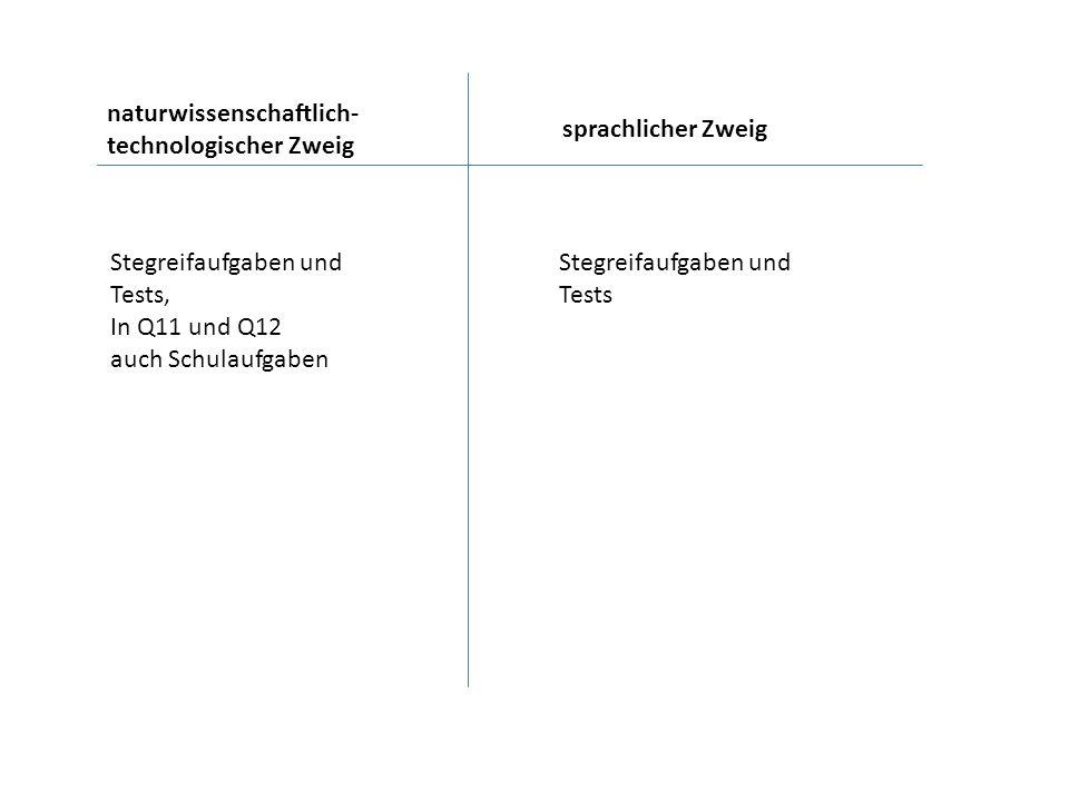 naturwissenschaftlich- technologischer Zweig sprachlicher Zweig Stegreifaufgaben und Tests, In Q11 und Q12 auch Schulaufgaben Stegreifaufgaben und Tests