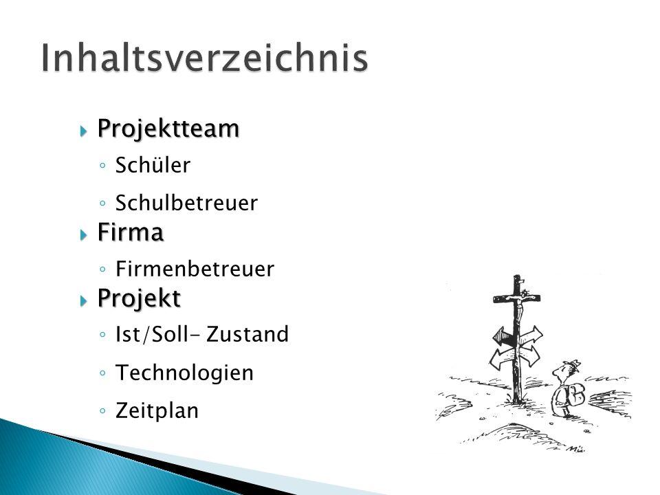  Projektteam ◦ Schüler ◦ Schulbetreuer  Firma ◦ Firmenbetreuer  Projekt ◦ Ist/Soll- Zustand ◦ Technologien ◦ Zeitplan