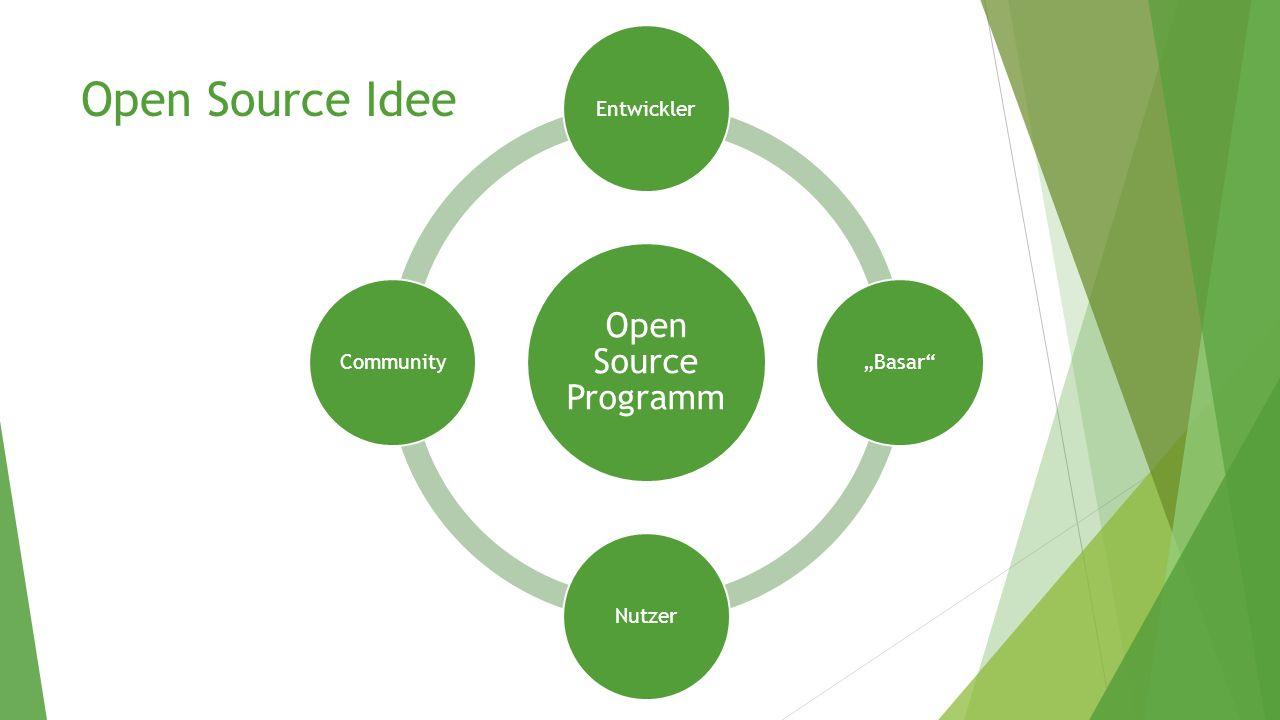 "Open Source Idee Open Source Programm Entwickler""Basar""NutzerCommunity"