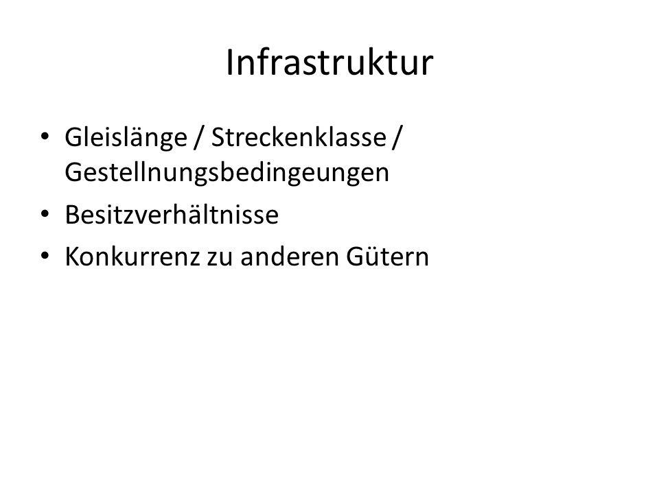 Infrastruktur Gleislänge / Streckenklasse / Gestellnungsbedingeungen Besitzverhältnisse Konkurrenz zu anderen Gütern