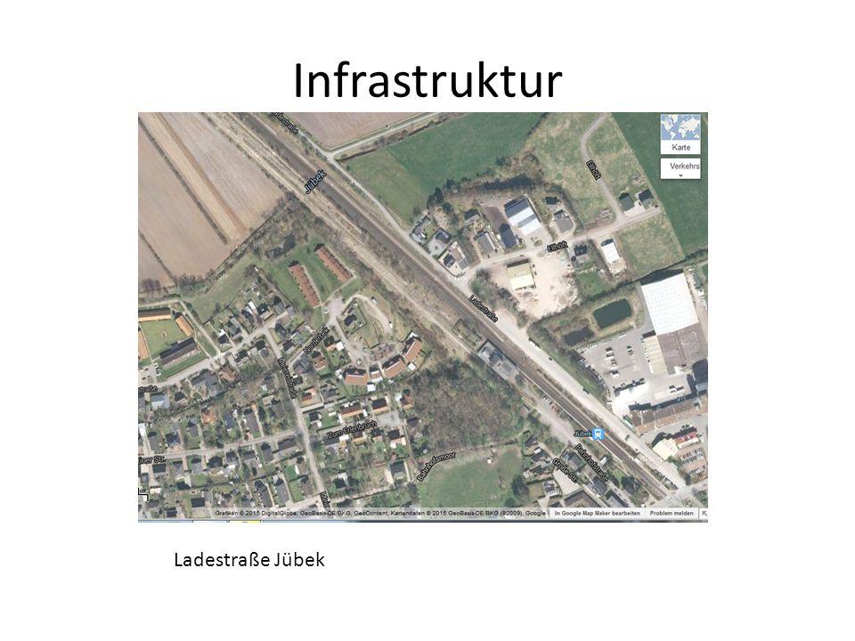 Infrastruktur Ladestraße Jübek
