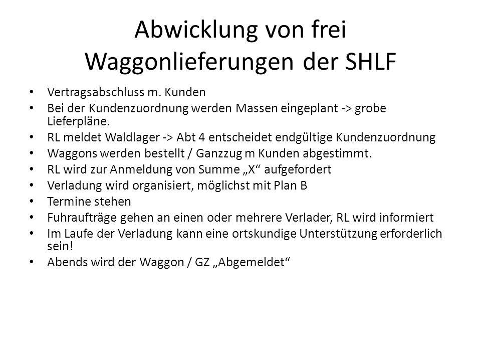 Abwicklung von frei Waggonlieferungen der SHLF Vertragsabschluss m.