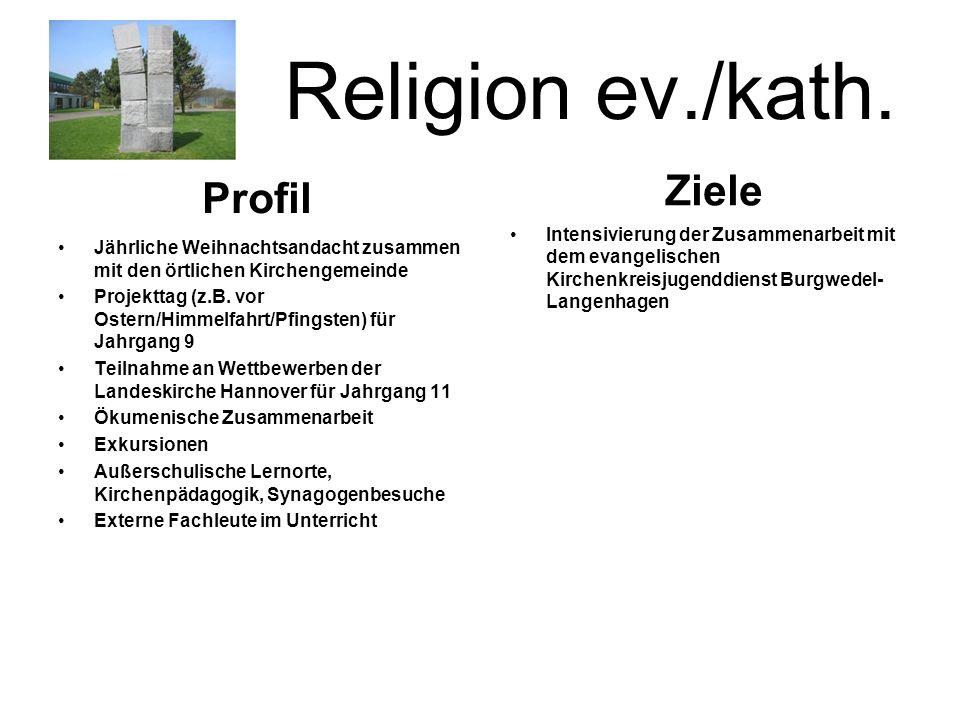 Religion ev./kath.