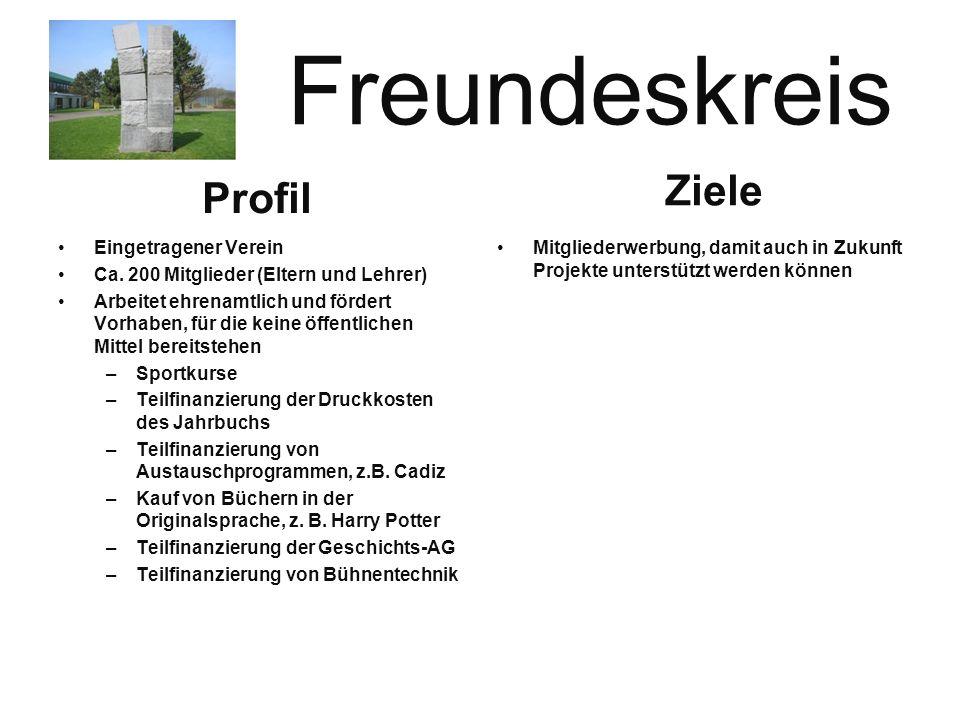Freundeskreis Eingetragener Verein Ca.