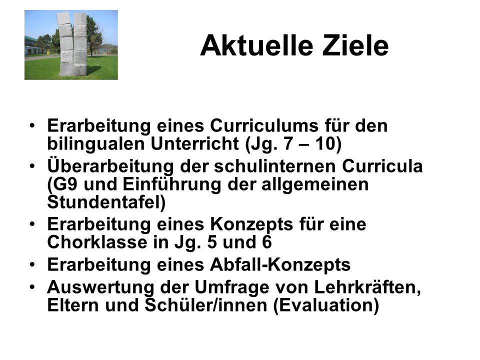 Aktuelle Ziele Erarbeitung eines Curriculums für den bilingualen Unterricht (Jg.