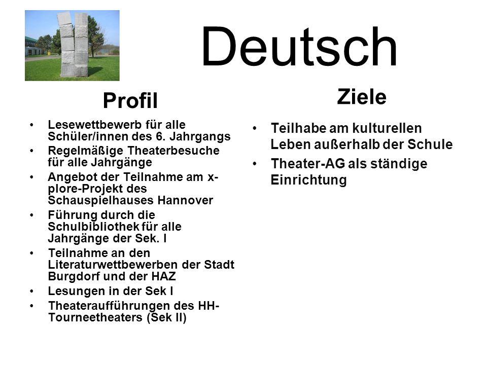 Deutsch Lesewettbewerb für alle Schüler/innen des 6.
