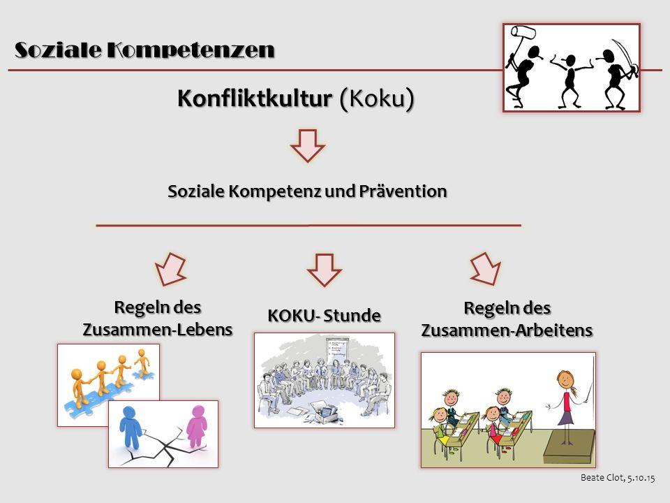 Soziale Kompetenzen Beate Clot, 5.10.15 Konfliktkultur (Koku) Soziale Kompetenz und Prävention Regeln des Zusammen-Lebens Zusammen-Arbeitens KOKU- Stunde
