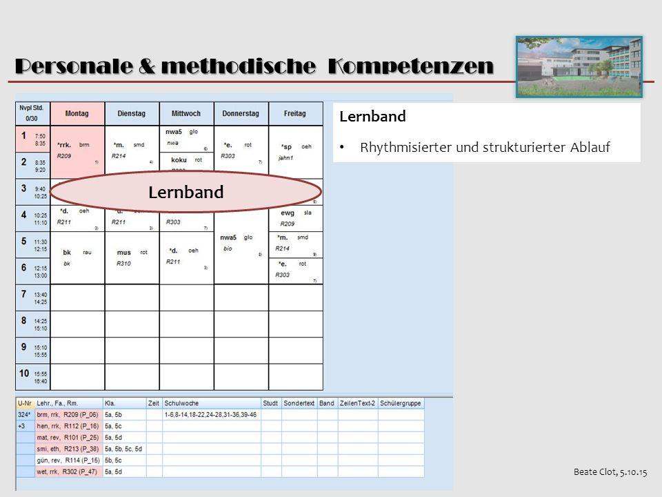 Personale & methodische Kompetenzen Beate Clot, 5.10.15 Lernband Rhythmisierter und strukturierter Ablauf Lernband
