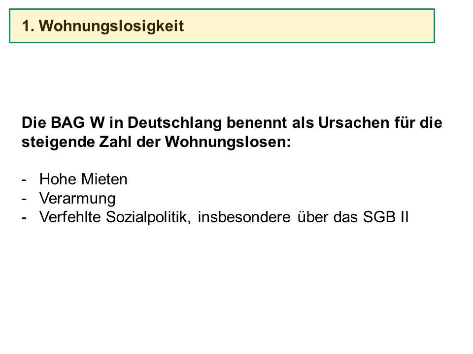 Die BAG W in Deutschlang benennt als Ursachen für die steigende Zahl der Wohnungslosen: -Hohe Mieten -Verarmung -Verfehlte Sozialpolitik, insbesondere