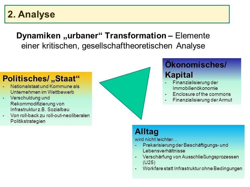 """Dynamiken """"urbaner"""" Transformation – Elemente einer kritischen, gesellschaftheoretischen Analyse Ökonomisches/ Kapital -Finanzialisierung der Immobili"""