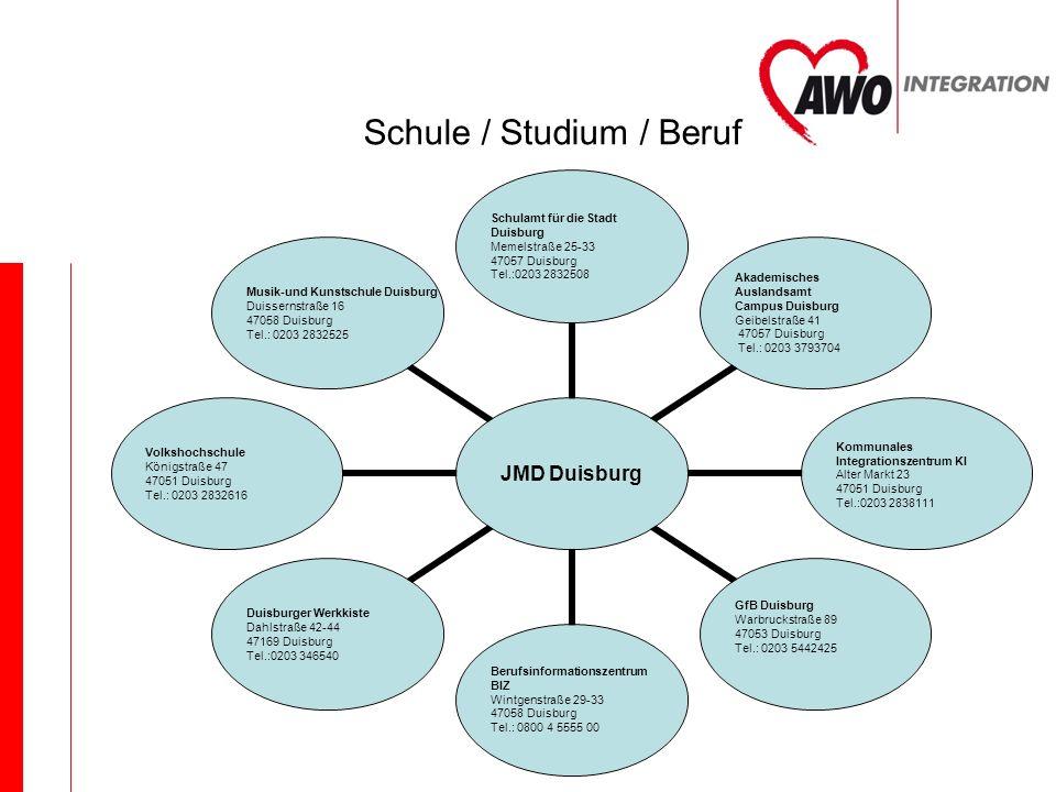 Schule / Studium / Beruf JMD Duisburg Schulamt für die Stadt Duisburg Memelstraße 25-33 47057 Duisburg Tel.:0203 2832508 Akademisches Auslandsamt Camp