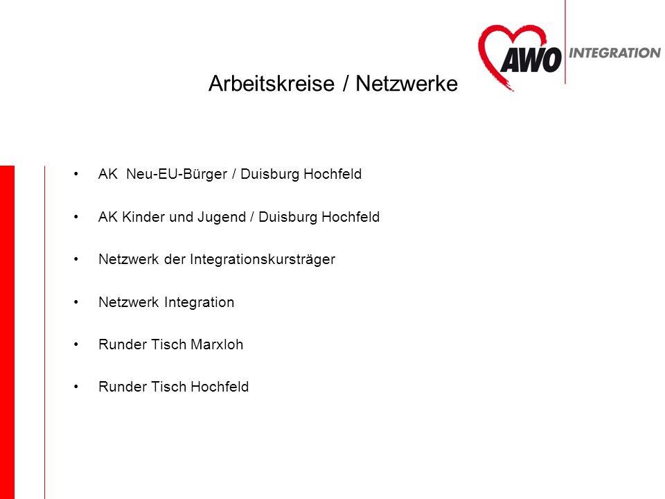 Arbeitskreise / Netzwerke AK Neu-EU-Bürger / Duisburg Hochfeld AK Kinder und Jugend / Duisburg Hochfeld Netzwerk der Integrationskursträger Netzwerk I