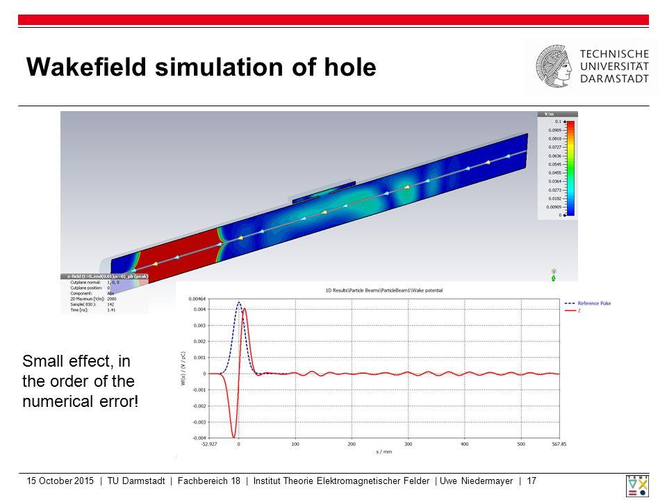 Wakefield simulation of hole 15 October 2015 | TU Darmstadt | Fachbereich 18 | Institut Theorie Elektromagnetischer Felder | Uwe Niedermayer | 17 Smal