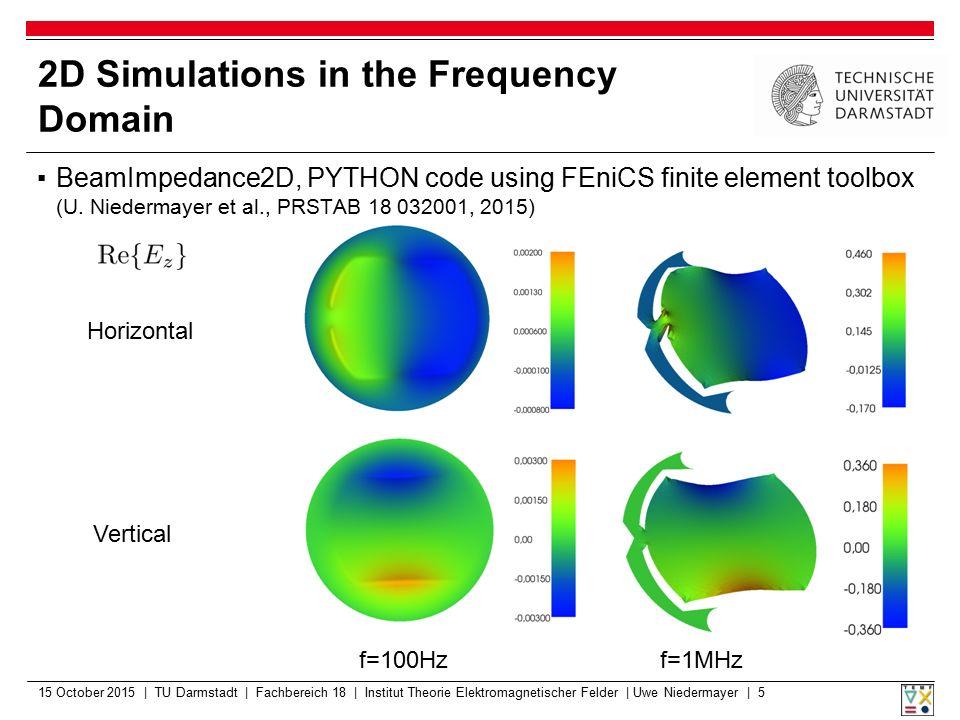 2D Simulations in the Frequency Domain 15 October 2015 | TU Darmstadt | Fachbereich 18 | Institut Theorie Elektromagnetischer Felder | Uwe Niedermayer