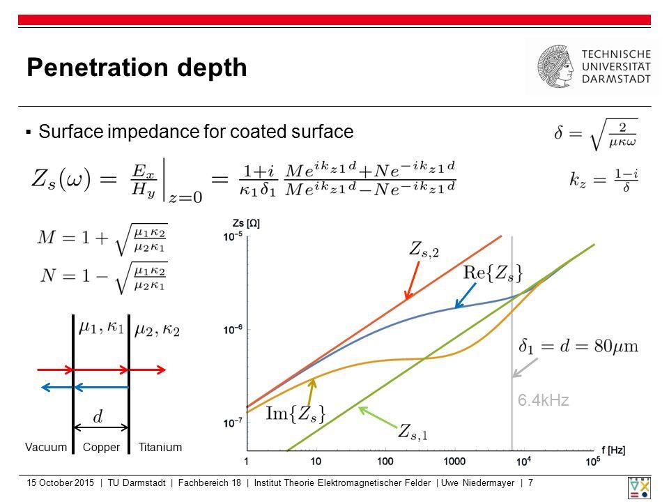 Penetration depth ▪Surface impedance for coated surface 15 October 2015 | TU Darmstadt | Fachbereich 18 | Institut Theorie Elektromagnetischer Felder