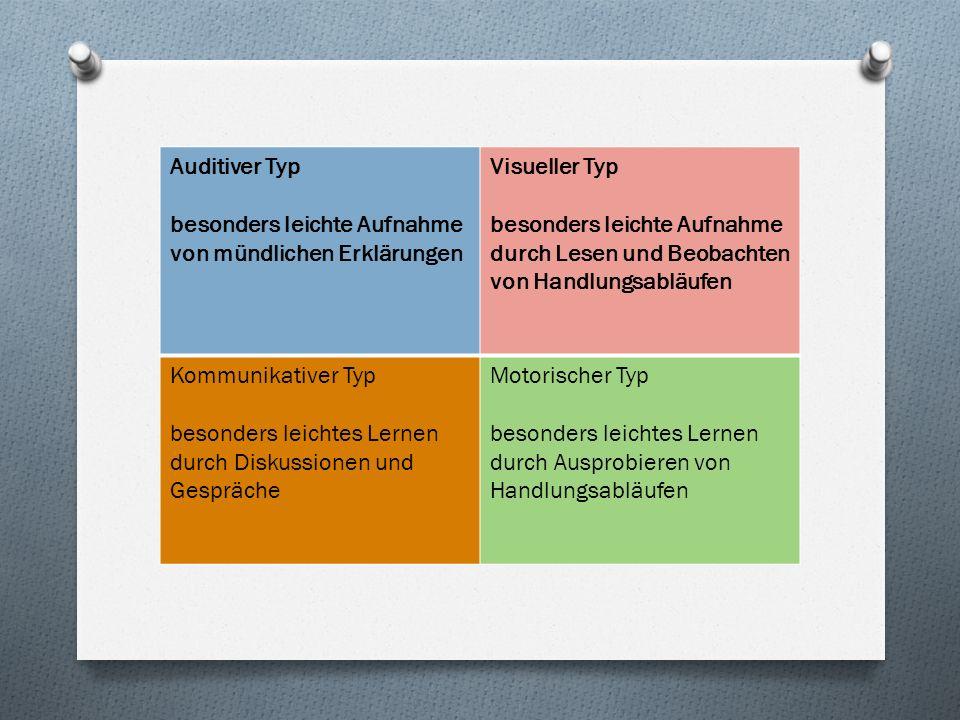 Auditiver Typ besonders leichte Aufnahme von mündlichen Erklärungen Visueller Typ besonders leichte Aufnahme durch Lesen und Beobachten von Handlungsa