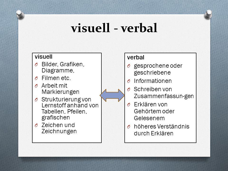 visuell - verbal visuell O Bilder, Grafiken, Diagramme, O Filmen etc. O Arbeit mit Markierungen O Strukturierung von Lernstoff anhand von Tabellen, Pf