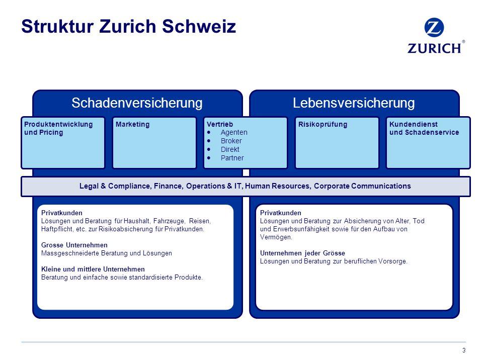 Schadenservice von Zurich Schweiz 4 0800 80 80 80 Im Schadenfall rundum die Uhr an 365 Tagen im Jahr erreichbar  Anlaufstelle für Fragen  Meldung von Schadenfällen 126 Help Points Unkomplizierter Schaden-Service für Motorfahrzeuge  In der Regel innerhalb von 15 Minuten Fahrzeit zu erreichen  Zurich übernimmt Administratives und organisiert die Reparatur  Während der Reparatur stellt Zurich sicher, dass Sie mobil bleiben  In der Regel ist Ihr Auto innert 2 - 3 Werktagen wieder bei Ihnen  Lebenslange Garantie auf die Reparatur (gemäss Garantiepass) Zurich Care Management Zentrale Anlaufstelle für Arbeitgeber bei Unfällen und Krankheit Z-Check-up: Analyse und Optimierung der Gesundheitssituation in Ihrem Unternehmen Care Point: Professionelles Coaching für Mitarbeitende von Firmenkunden Back to Work: Rasche Rückkehr an den Arbeitsplatz durch Früherkennung und eine rasche Erfassung von Personen mit ersten Anzeichen einer lang andauernden Arbeitsunfähigkeit Case Management: Individuelle Unterstützung und persönliche Betreuung nach Krankheit oder Unfall Medi Point: Schweizweites Partner- netzwerk, welches über 200 Ärzte und Kliniken mit Spezialisierungen in über 50 Fachgebieten umfasst.