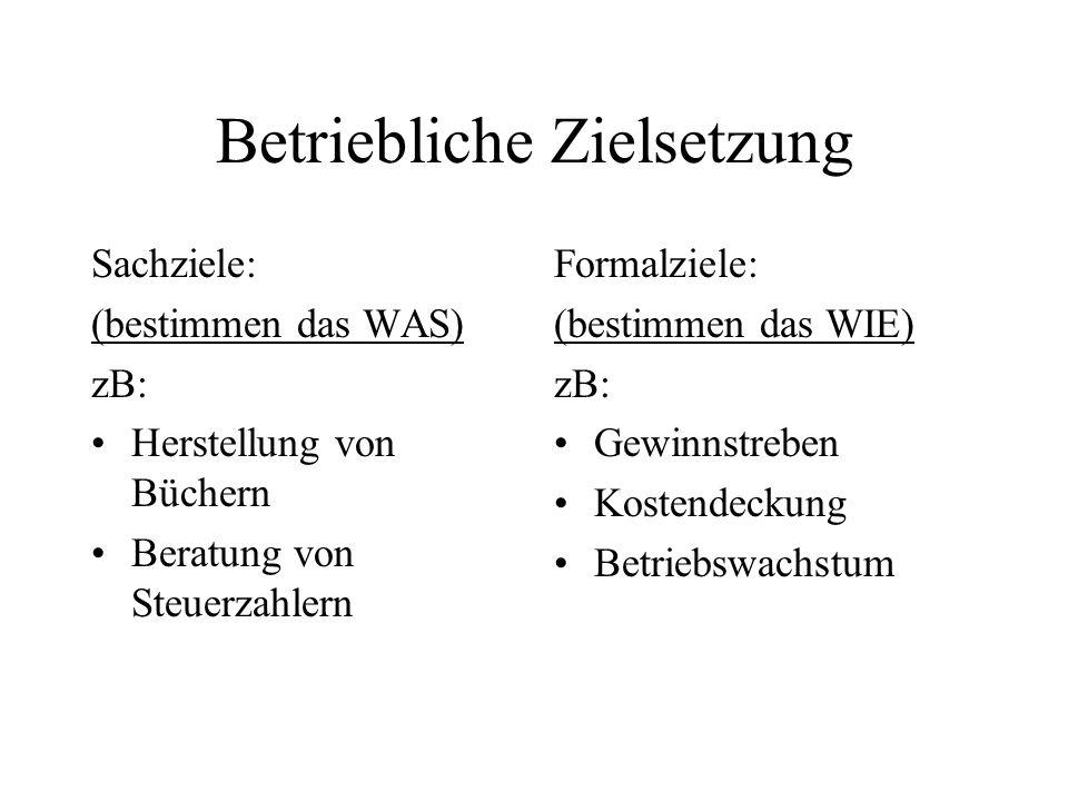 Betriebliche Zielsetzung Sachziele: (bestimmen das WAS) zB: Herstellung von Büchern Beratung von Steuerzahlern Formalziele: (bestimmen das WIE) zB: Ge