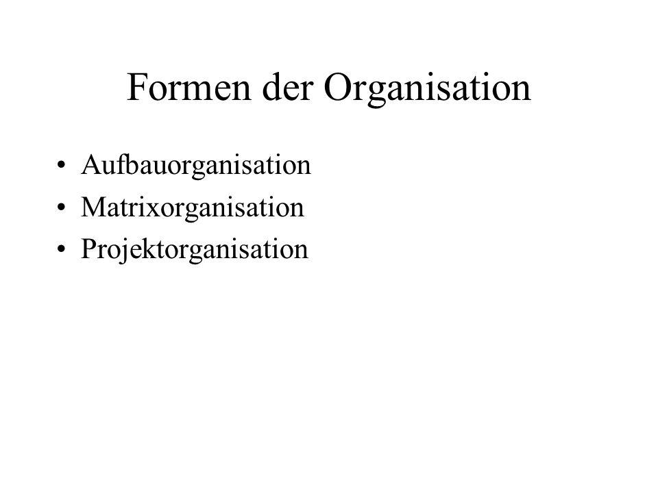 Formen der Organisation Aufbauorganisation Matrixorganisation Projektorganisation