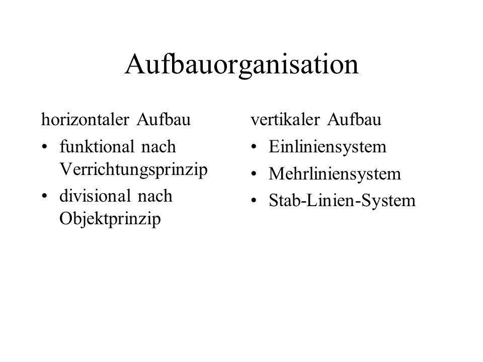 Aufbauorganisation horizontaler Aufbau funktional nach Verrichtungsprinzip divisional nach Objektprinzip vertikaler Aufbau Einliniensystem Mehrliniens
