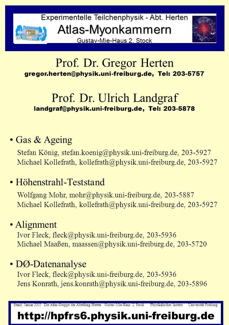 Experimentelle Teilchenphysik - Abt. Herten Atlas-Myonkammern Gustav-Mie-Haus 2.