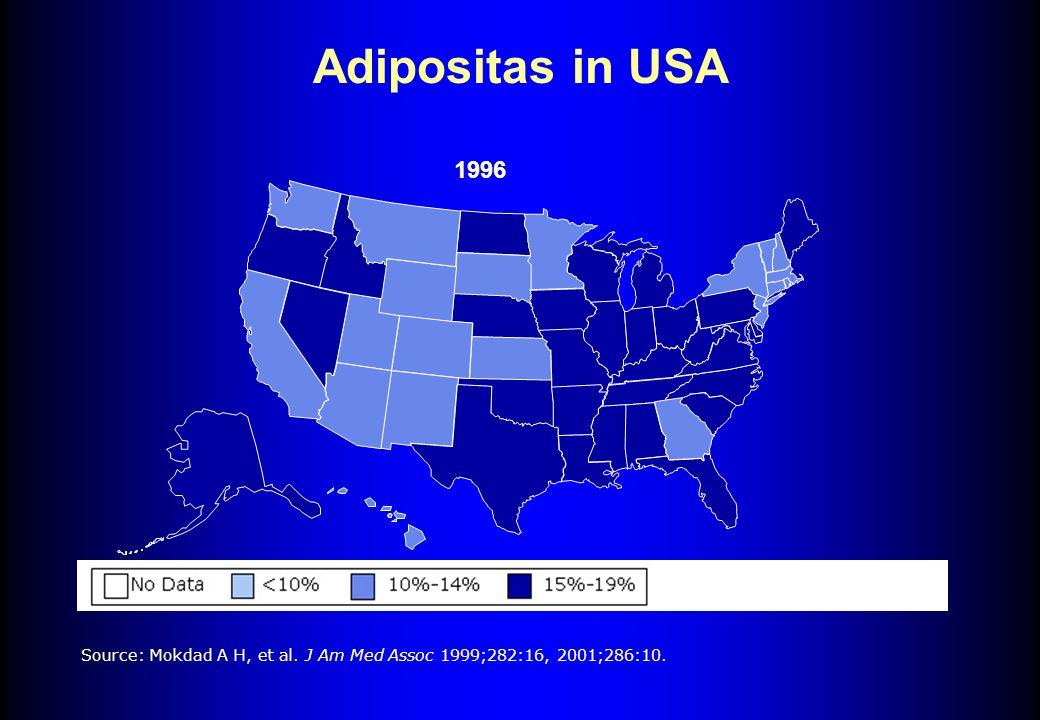 1996 Adipositas in USA Source: Mokdad A H, et al. J Am Med Assoc 1999;282:16, 2001;286:10.