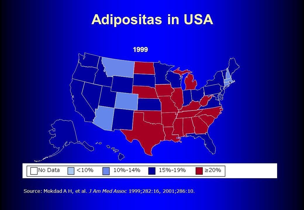 1999 Adipositas in USA Source: Mokdad A H, et al. J Am Med Assoc 1999;282:16, 2001;286:10.