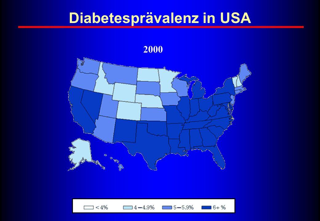 Diabetesprävalenz in USA 2000